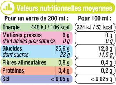 """Jus de poire de Provence """"fruits de chez nous"""" - Nutrition facts"""