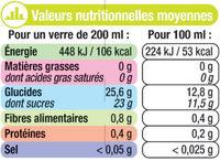 """Jus de poire de Provence """"fruits de chez nous"""" - Nutrition facts - fr"""