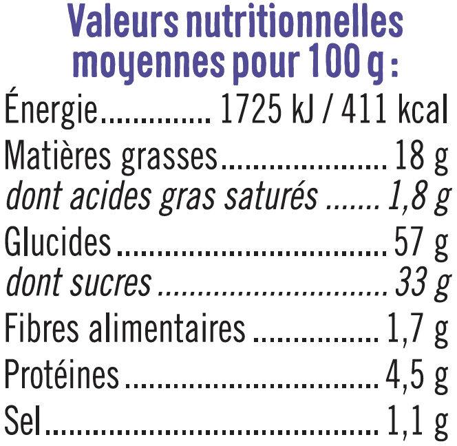 Muffins fourrés myrtille - Informations nutritionnelles - fr