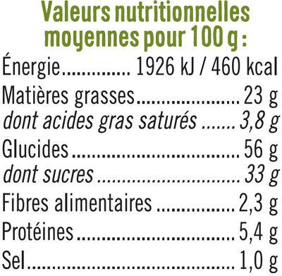 Muffins fourrés chocolat noisette - Informations nutritionnelles - fr
