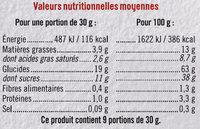 Mini tartelette pur beurre fourrage aux pommes - Informations nutritionnelles