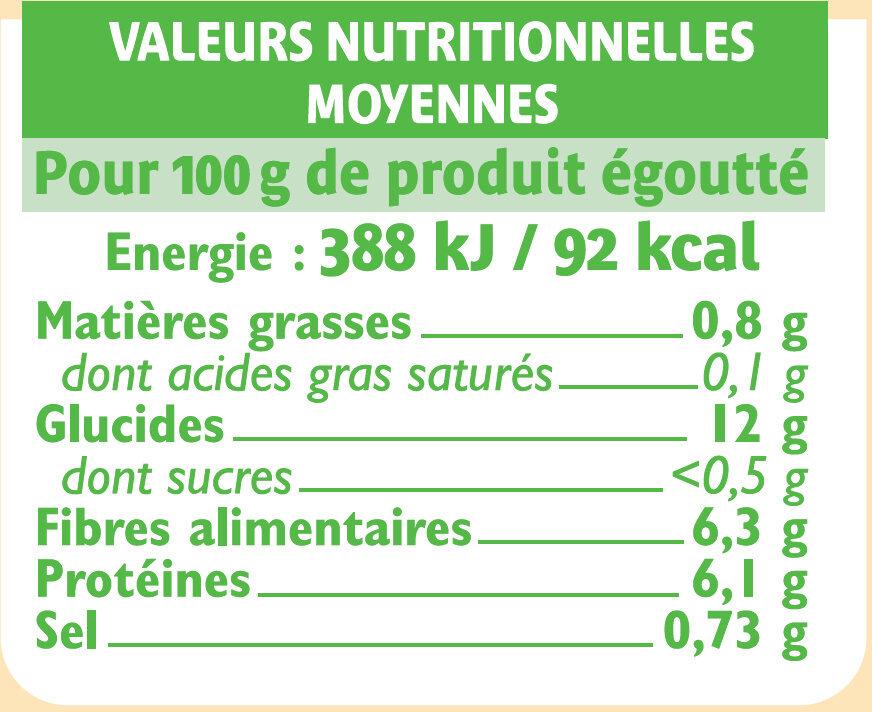 Flageolets cuisinés - Informations nutritionnelles - fr