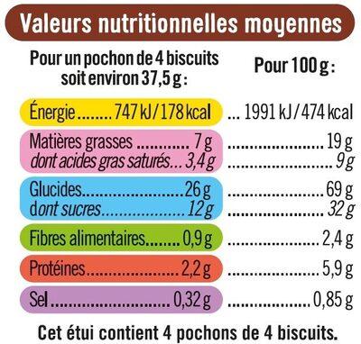 Sablés nappés chocolat au lait sans gluten - Nutrition facts