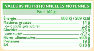 Pavé de saumon Ecosse - Informations nutritionnelles - fr