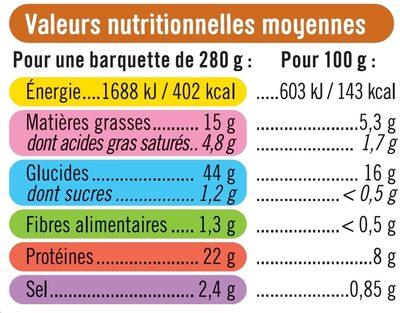 Blanquette de poulet et pâtes sans gluten - Informations nutritionnelles