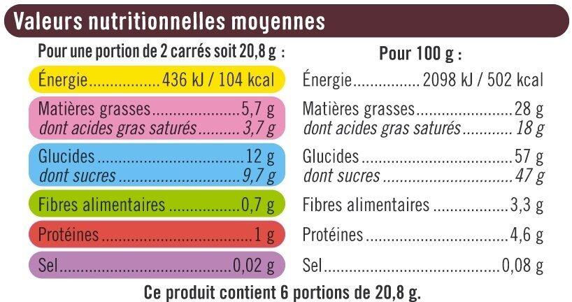 Noir fourré citron et ganache - Informations nutritionnelles