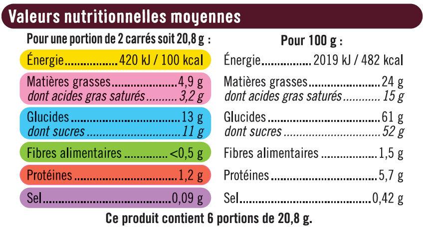 Chocolat lait four.caramel et lait frais Isigny et fleur de sel Guérande, - Informations nutritionnelles