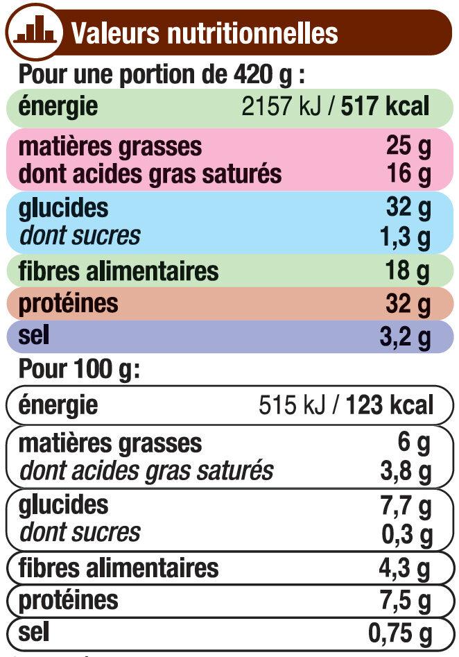 Cassoulet Toulousain - Voedingswaarden - fr