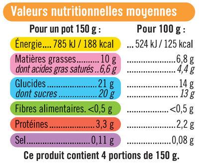 Yaourt à la grecque sur lit de mangue et passion, - Nutrition facts