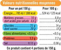 Yaourt à la grecque sur lit de mangue et passion - Nutrition facts - fr