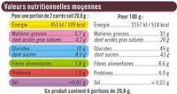 Noir fourré noix de coco - Informations nutritionnelles - fr