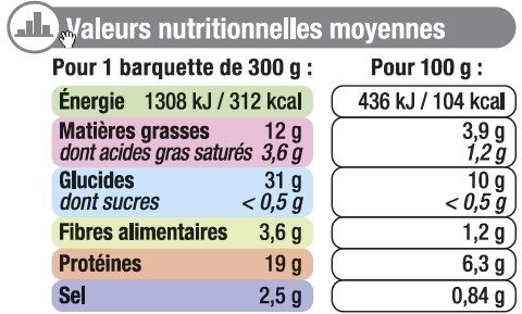 Emincé de poulet au curry et riz - Nutrition facts