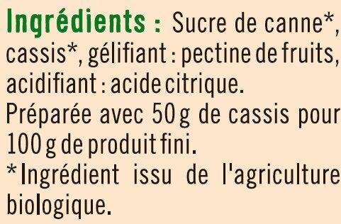 Confiture de cassis, - Ingrediënten
