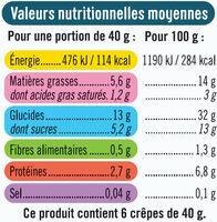 Petites crêpes au sucre de canne - Informations nutritionnelles - fr
