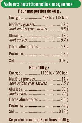 Petites crêpes bretonnes bio - Informations nutritionnelles - fr