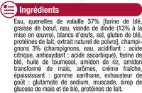 Quenelles de volaille sauce champignons - Ingrédients