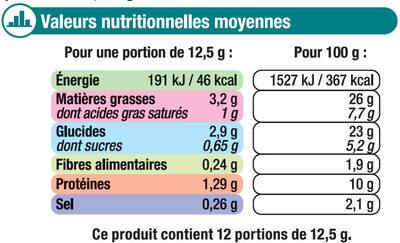 Mini cakes gourmands - Voedingswaarden - fr