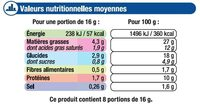 Mini religieuses salées garnies surgelées - Nutrition facts