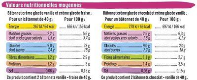 Glace U_MAT_ET_LOU - Informations nutritionnelles