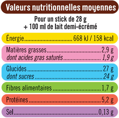 Milk shake chocolat - Nutrition facts