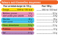 Kebab burger - Informations nutritionnelles