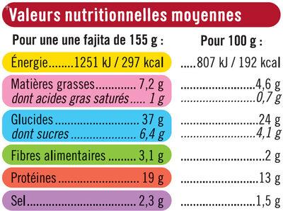 Fajitas de poulet rôti à la méxicaine - Voedingswaarden - fr