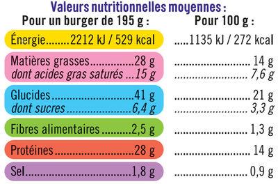 Burger Le Charolais fromager  boeuf sauce Fourme d'Ambert et emmental - Nutrition facts