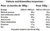 Galette de farine de blé garnie de préparation à base de viande de boeuf de fromage fondu d'haricots rouges maïs et riz - Informations nutritionnelles - fr