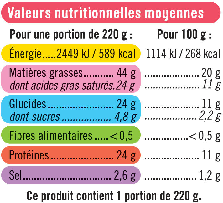 Quiche Lorraine la french, spécial micro-ondes - Voedingswaarden