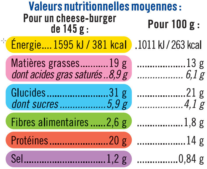 Cheese burger - Informations nutritionnelles - fr