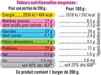 Burger galette aux fèves cheddar et sauce curry Massala, bon & végetarien - Voedingswaarden