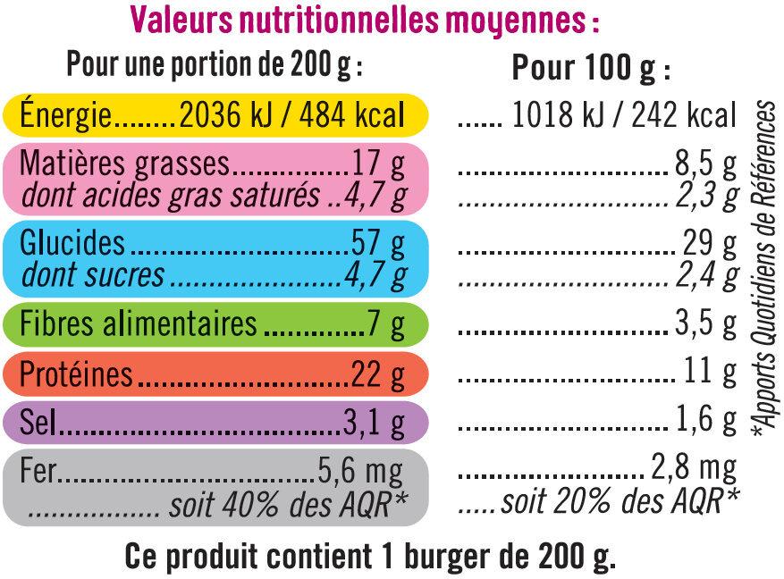 Burger galette aux fèves cheddar et sauce curry Massala, bon & végetarien - Informations nutritionnelles - fr