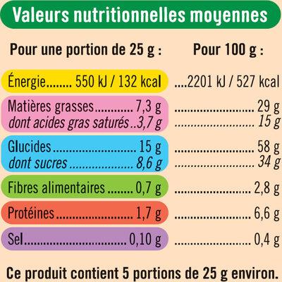 Bâtonnets au chocolat au lait - Informations nutritionnelles - fr