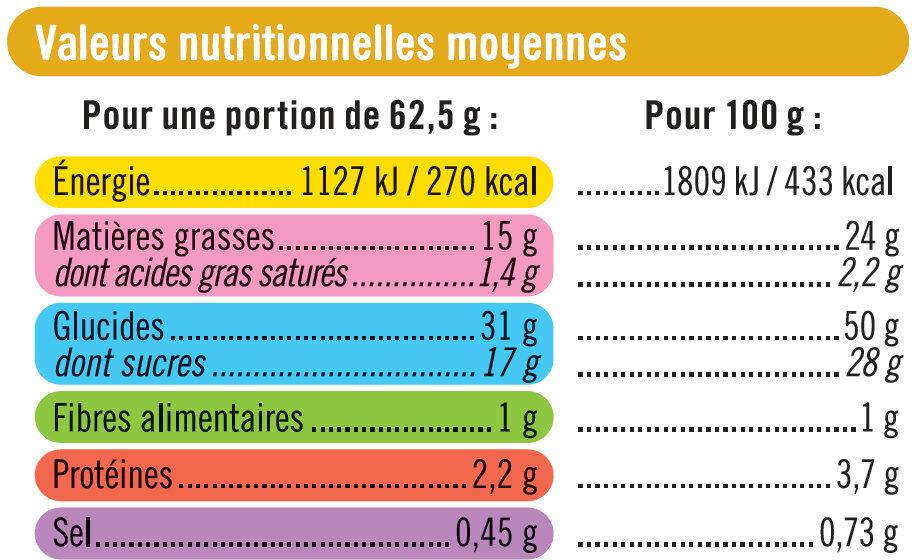 Moelleux citron - Voedingswaarden - fr