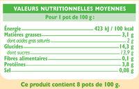 Yaourts brassés à la pulpe de fruits - Informations nutritionnelles - fr