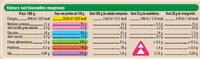 Coffret repas: salade penne rigate & speck, tomates cerises & mozarella + 1 madeleine + 1 coupelle de vinaigrette - Informations nutritionnelles - fr