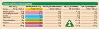 Coffret repas: salade boulgour & chèvre, graines de courges, cranberries et noix + 1 madeleine + 1 coupelle de vinaigrette - Nutrition facts
