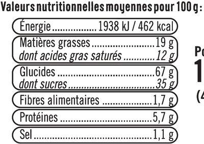Sablés pur beurre à la framboise - Informations nutritionnelles