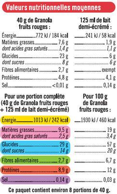 Muesli granola fruits rouges - Nutrition facts