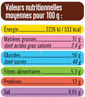 Pralin - Nutrition facts - fr