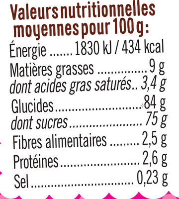 Multidécors - Nutrition facts