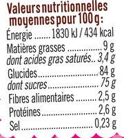 Multidécors - Informations nutritionnelles - fr