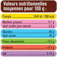 Plaque joyeux anniversaire - Informations nutritionnelles - fr