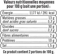 Croque à poêler au jambon et fromages - Informations nutritionnelles - fr