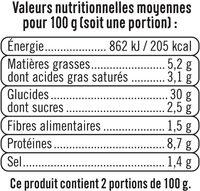 Croque à Poêler Saveur Kebab - Informations nutritionnelles - fr