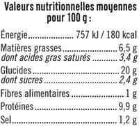 Croque bistrot jambon supérieur emmental et bacon - Informations nutritionnelles - fr