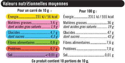 Chocolat noir Eclats de noix de macadamia caramélisés - Informations nutritionnelles