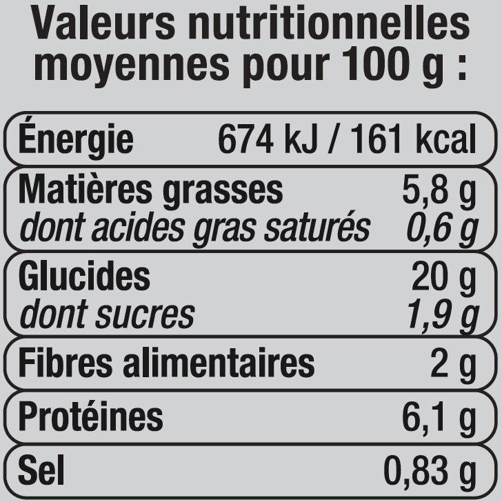 Taboulé au poulet - Informations nutritionnelles - fr