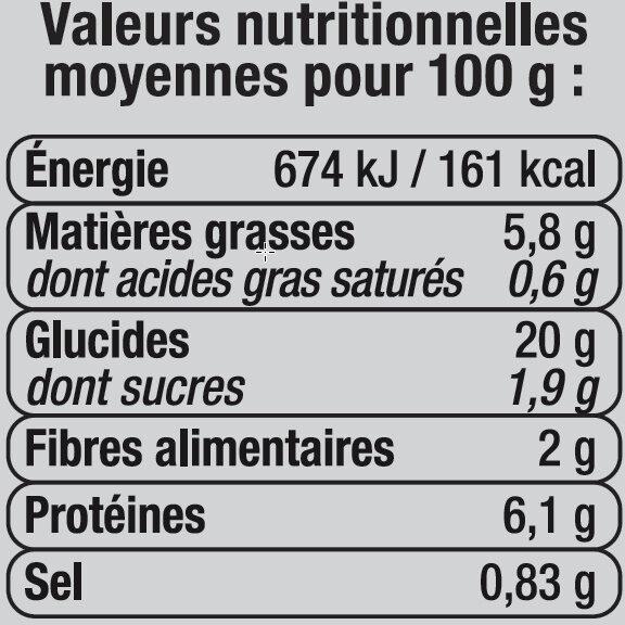 Taboulé au poulet - Nutrition facts - fr
