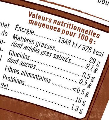 Rillettes de poulet rôti en cocotte - Informations nutritionnelles